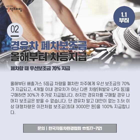 [주간정책노트] 난임부부 시술비 1회 최대 110만원 지원