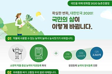 국민을 위해 변화할 2020 농촌진흥청 업무보고