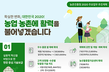 농촌진흥청 2020 주요업무 추진계획 이미지