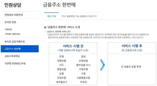 한국신용정보원 홈페이지를 통해 주거래은행에 접속해 금융주소를 한번에 이전할 수 있다.