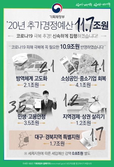 추경 예산 주요 내용.(출처=기획재정부)