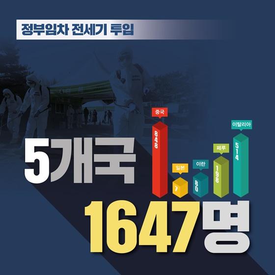 코로나19 대응 재외국민 귀국 지원 현황 (2020.4.7. 14:30 기준)