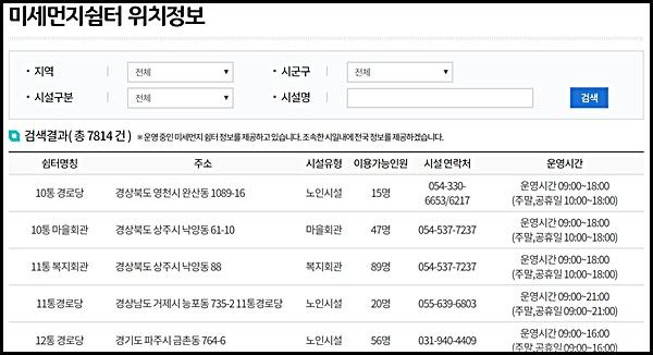 새로 지정된 전국 미세먼지 쉼터 위치 <출처=에어코리아>