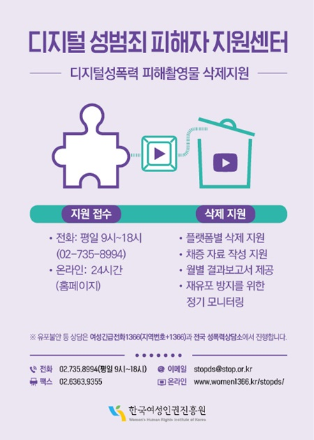 디지털 성범죄 피해자 지원센터 안내 배너(사진=한국여성인권진흥원 홈페이지))