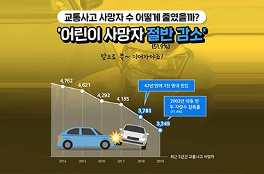 교통사고 사망자 수 어떻게 줄였을까?