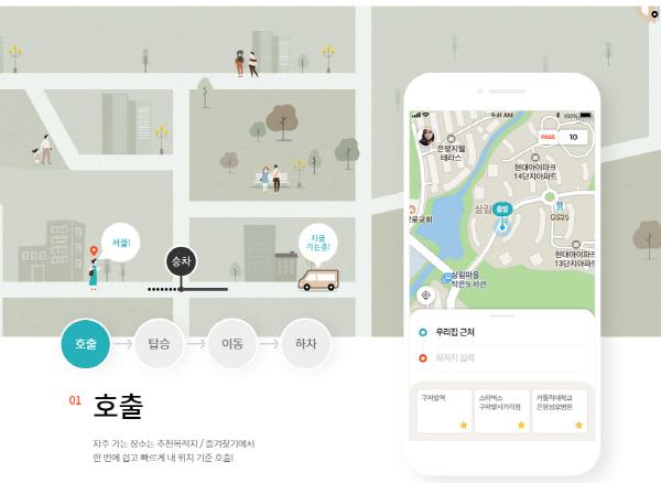 '셔클' 앱으로 택시 호출.(출처=HMG 자료)