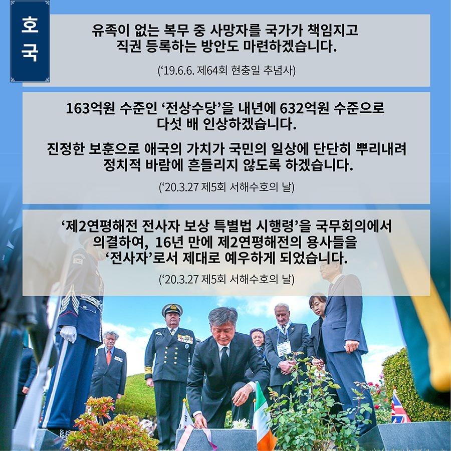 [문재인정부 3년] 대통령 연설문으로 본 독립·호국·민주 보훈정책
