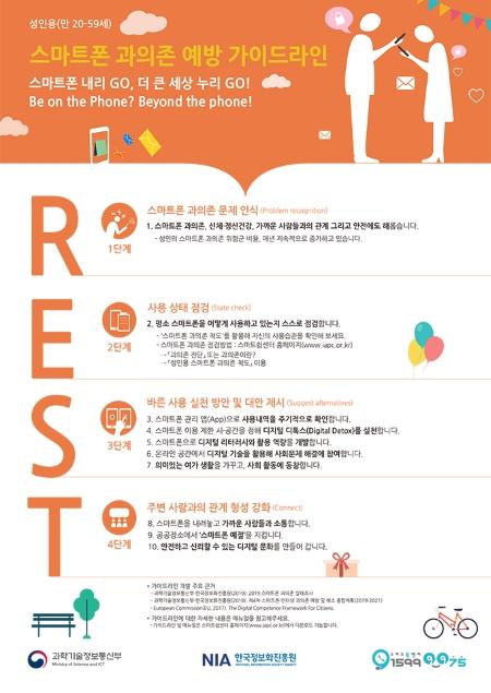성인용(만 20-59세) 스마트폰 과의존 예방 가이드라인(출처=한국정보화진흥원 스마트쉼센터).