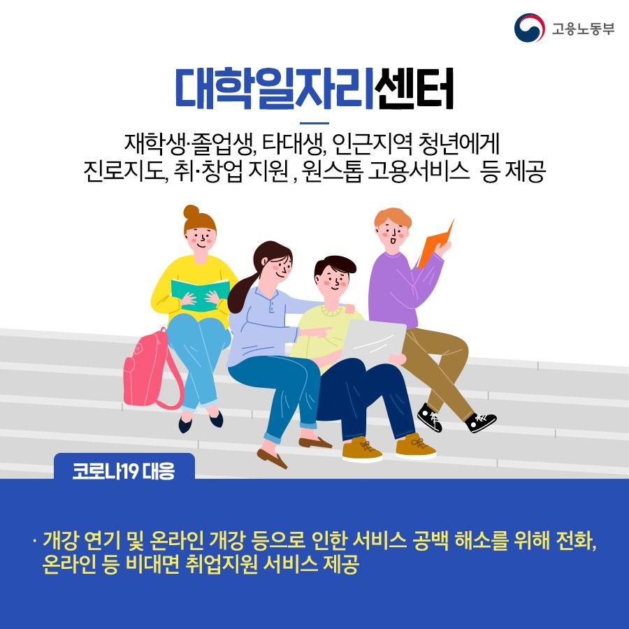 코로나19 대응 청년지원 정책.zip