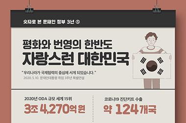 평화와 번영의 한반도 '자랑스런 대한민국'