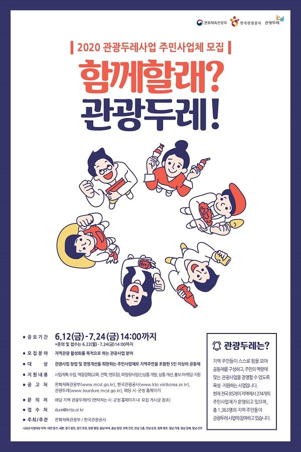2020 관광두레 주민사업체 모집 포스터.