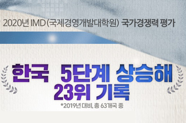한국 국가경쟁력 23위…지난해보다 5단계 '껑충'