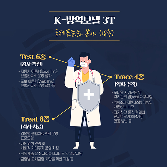 K-방역모델, 전 세계 감염병 대유행 극복에 앞장섭니다