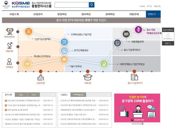 중소기업 장기 근속자 주택 우선공급 제도는 온라인 신청도 가능하다.(출처=중소기업인력지원사업 종합관리시스템)
