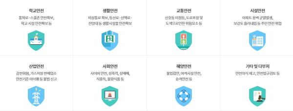 안전신문고 생활 속 안전 신고 유형.