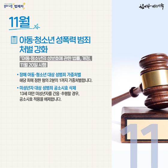 2020년 하반기 대한민국 법 이렇게 달라집니다!
