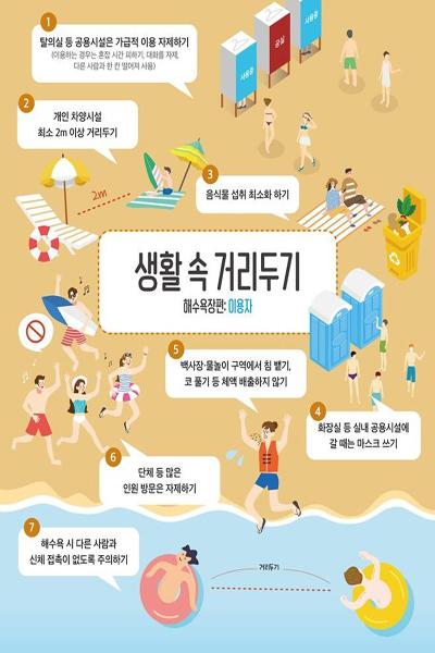 해양수산부는 안전한 해수욕장 이용법 홍보를 위해 생활속 거리두기 캠페인을 진행하고 있다. <사진=해양수산부>