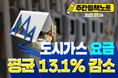 [주간정책노트] 도시가스 요금 평균 13.1% 내려요