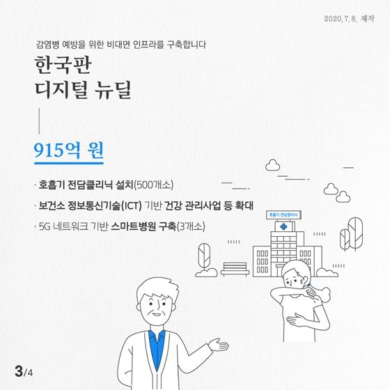 [코로나19 3차 추경 통과] 보건복지부 추가경정 예산 1조 888억 원 확정