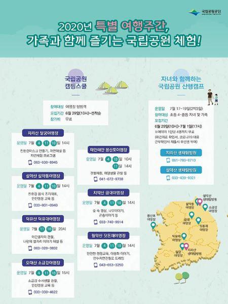 2020년 특별여행주간에 맞춰 진행중인 다양한 프로그램(출처=국립공원공단 홈페이지)