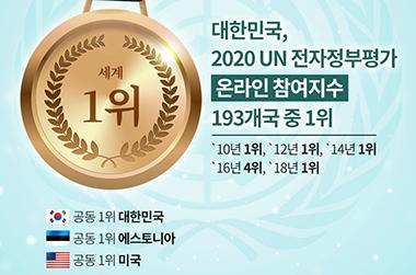 한국, 전자정부발전지수 2위·온라인참여지수 공동 1위 기록