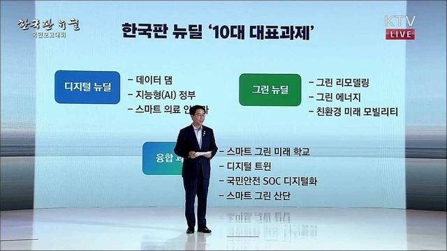 한국판 뉴딜 대표사업 및 제도개선 과제
