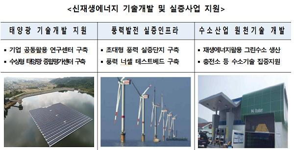 """向低碳环保""""绿色经济""""过渡,韩国推出绿色新政蓝图"""
