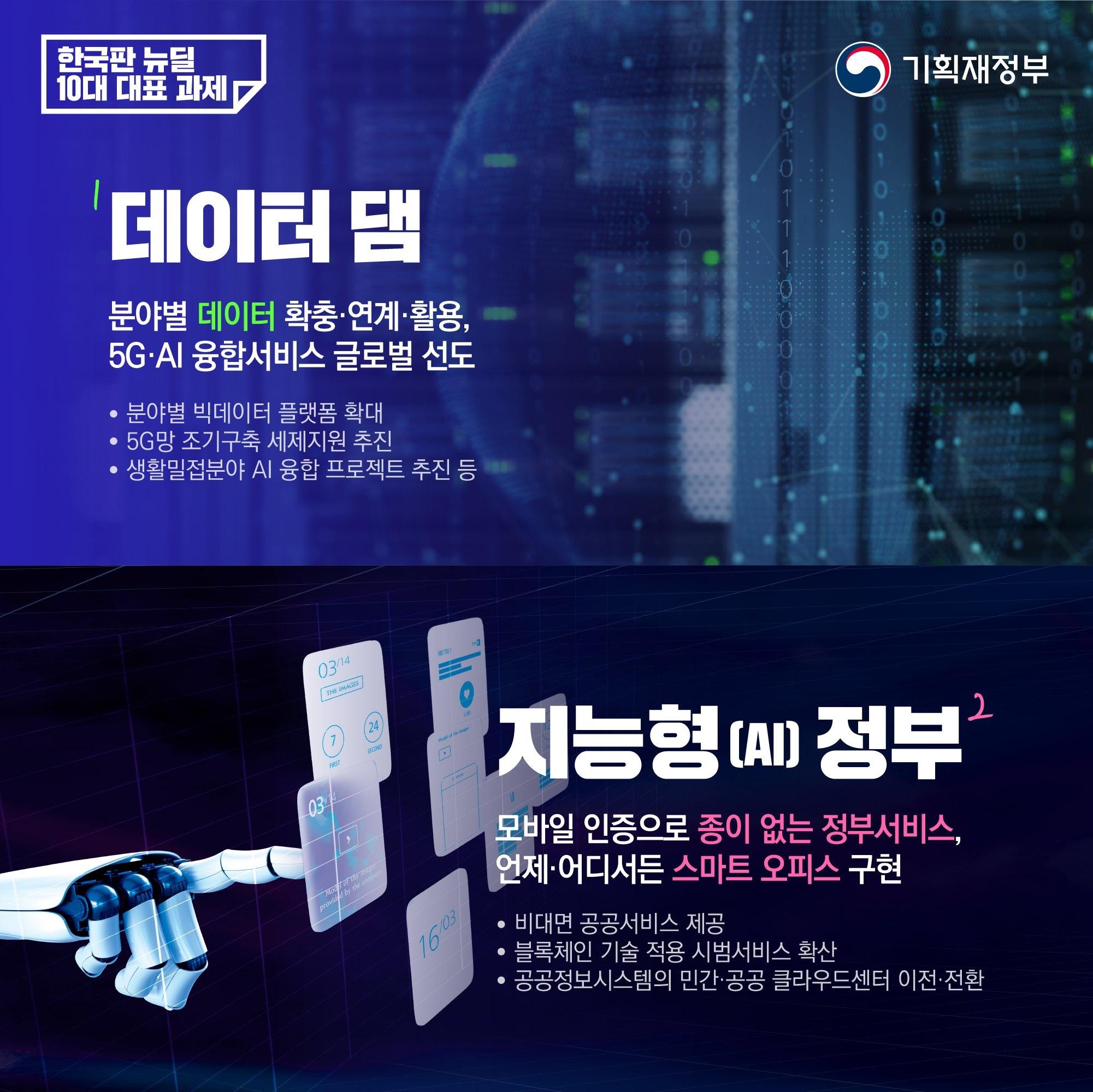 한국판 뉴딜 10대 대표 과제