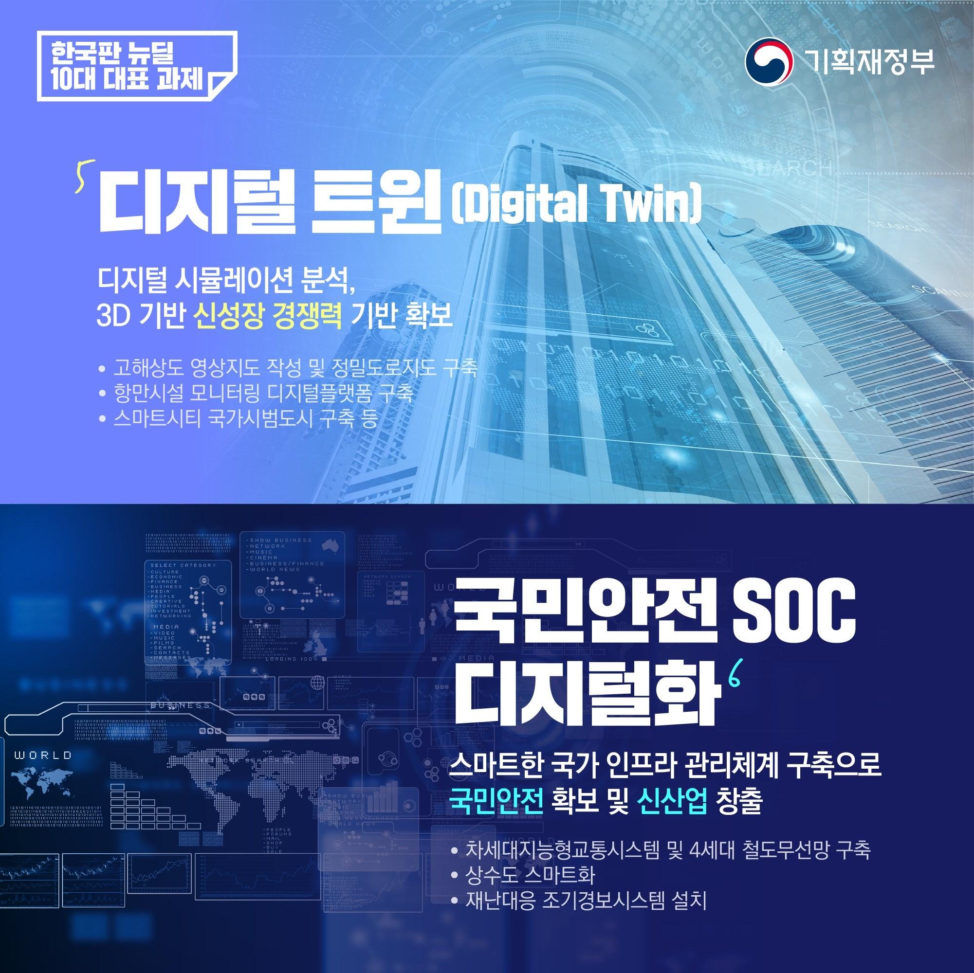 5.디지털 트윈(Digital Twin), 6.국민안전 SOC 디지털화 하단 내용 참조