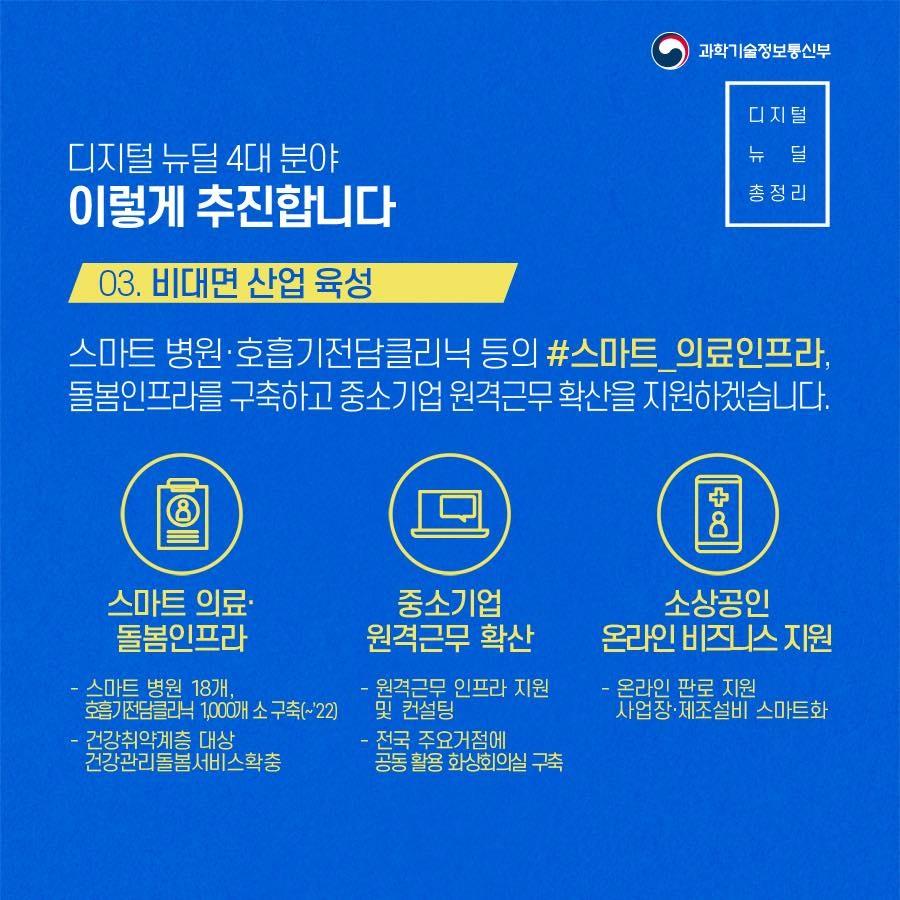 디지털 뉴딜, 데이터·5G·AI로 새로운 산업과 일자리 창출!