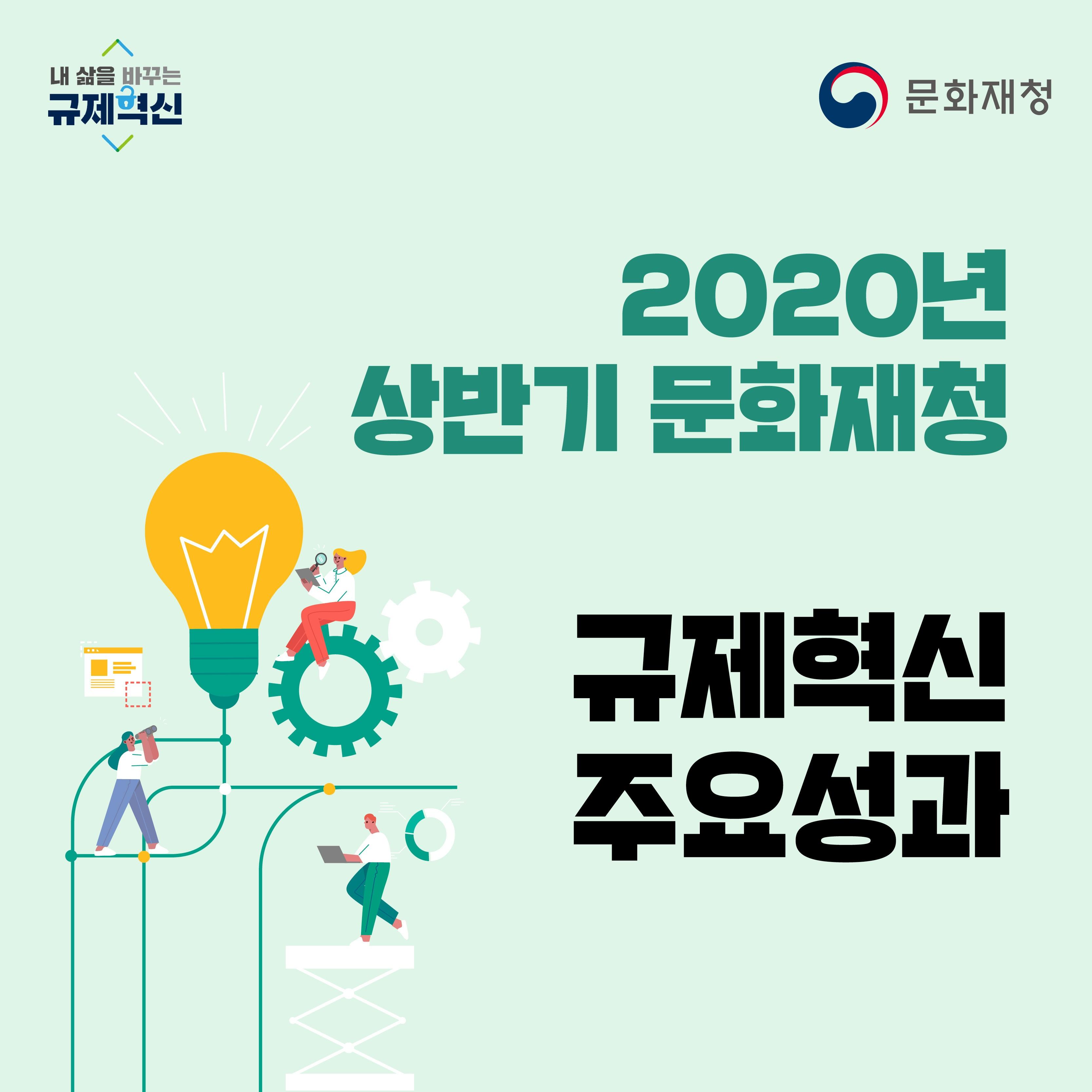 2020년 상반기 문화재청 규제혁신 주요 성과