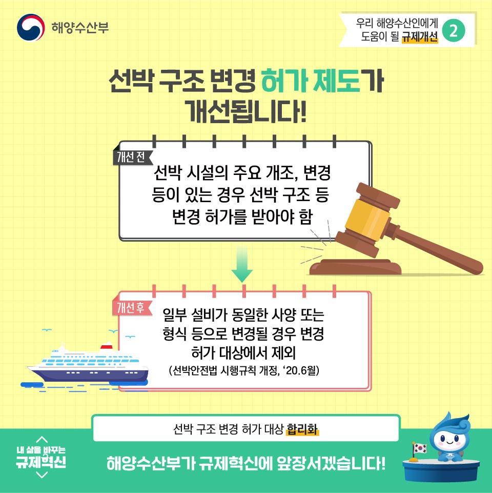 2020 해양수산부 규제혁신 대표사례