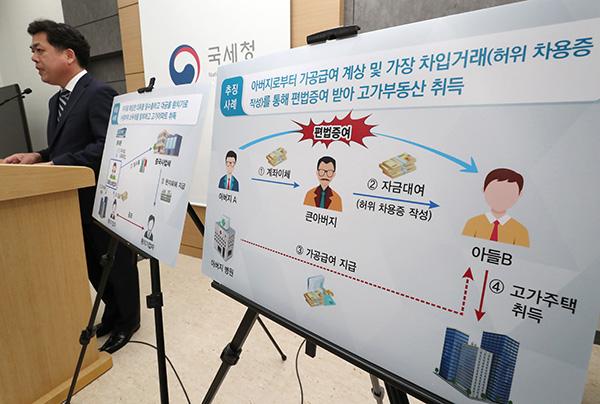 부동산거래 탈세혐의자 '꼼짝마!'…413명 세무조사 착수