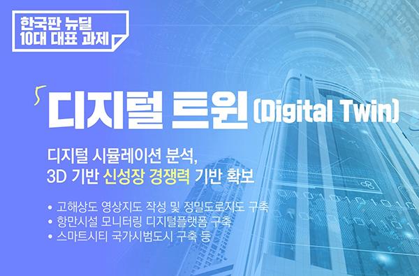 한국판 뉴딜 '디지털 트윈' 핵심 기반, 2022년까지 구축한다