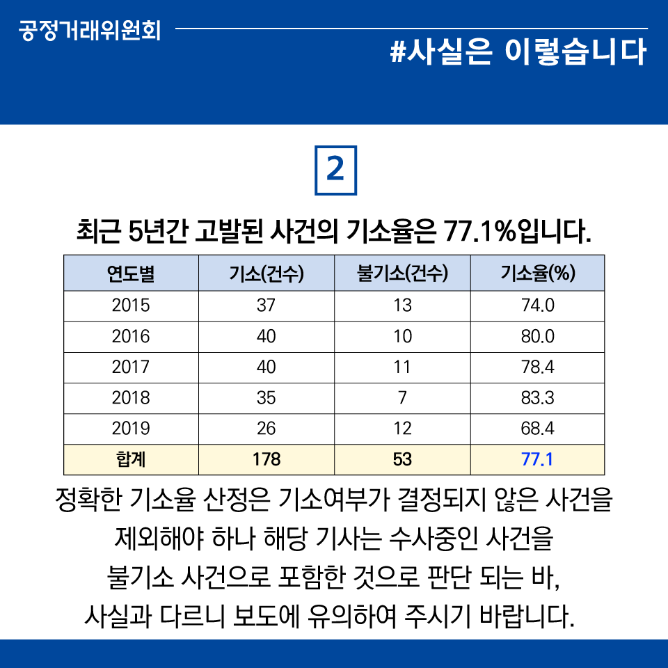 한국경제 기소율 관련 보도 디지털콘텐츠 제작(3)_200730.png