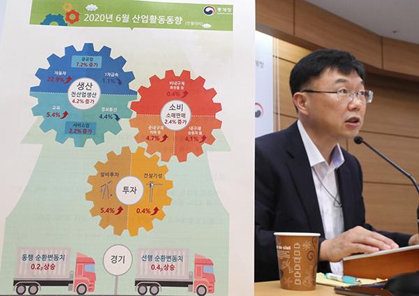 6월 생산·소비·투자 '트리플 증가'…코로나 딛고 경기반등 기대