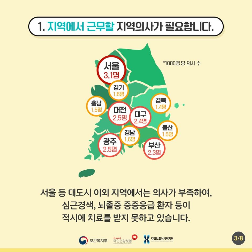 '의대정원 증원' 10문 10답