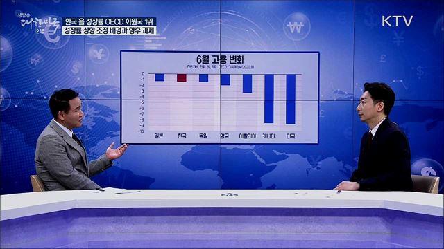 한국 올 성장률 OECD 회원국 1위, 성장률 상향 조정 배경과 향후 과제 [경제&이슈]