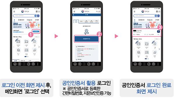 정부 24앱 이용방법. (사진=한국공항공사 제공)