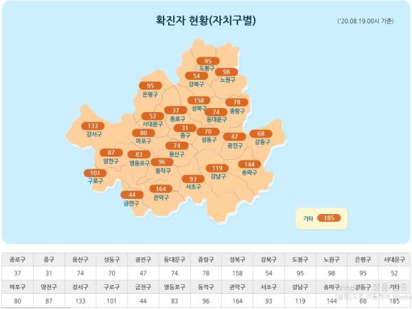 수도권, 서울을 중심으로 확진자가 급증했습니다.