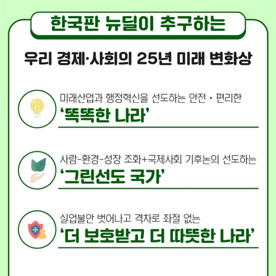 대한민국 새로운 100년 설계 '한국판 뉴딜'