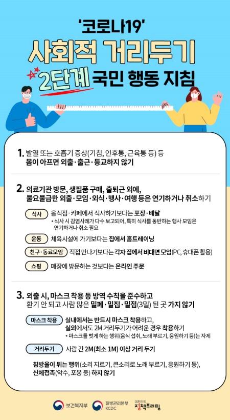사회적 거리두기 2단계 국민 행동 지침.(사진=정책브리핑)