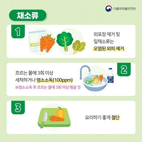 식중독 OUT! 올바른 식재료 세척 방법