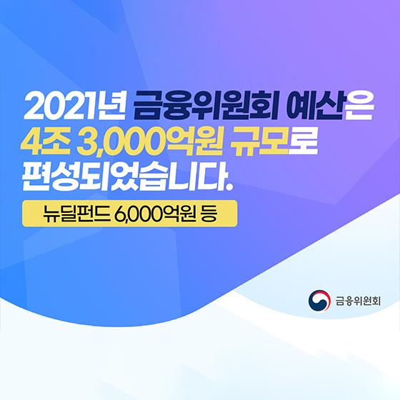2021년 금융위원회 예산은 4조 3,000억 원 규모로 편성되었습니다