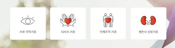 장기 기증은 총 4가지 방법이 있습니다.