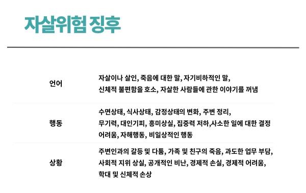 (자료 출처=자살예방교육 매뉴얼(보건복지부, 중앙자살예방센터))