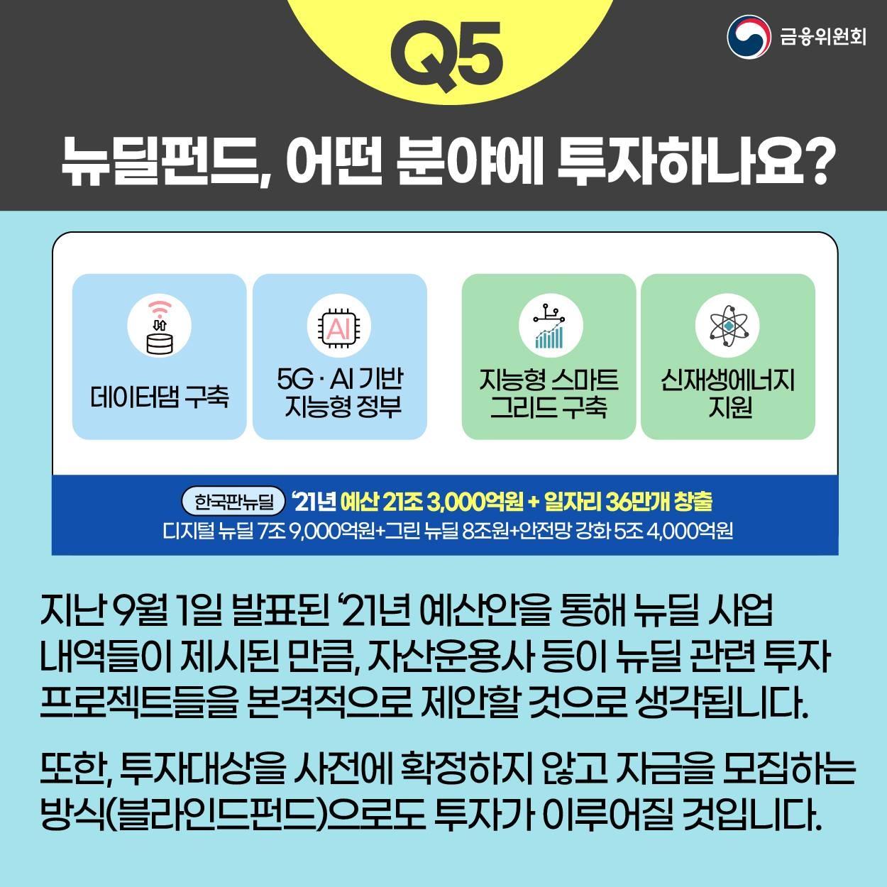 [Q&A] 뉴딜펀드에 관한 궁금증 7가지