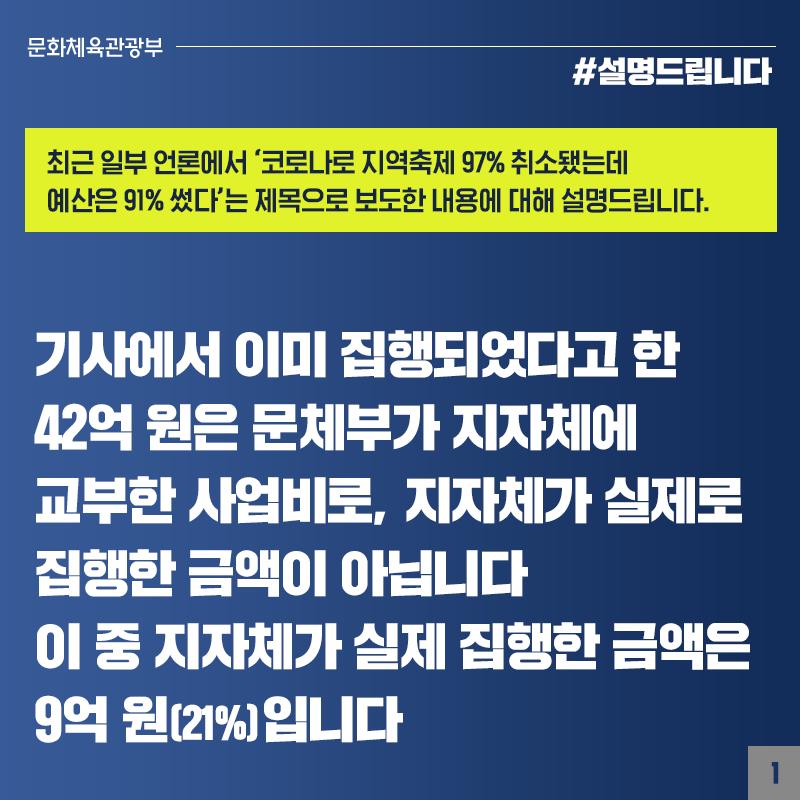 지역축제 예산 지자체 집행금액은 9억원…집행률 21%