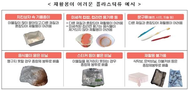비대면 소비 확산에 폐비닐·폐플라스틱 ↑…환경부, 대책 시행