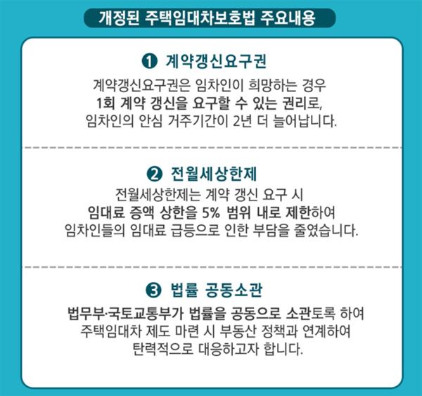 개정 주택임대차보호법 주요내용(이미지 출처=국토교통부).